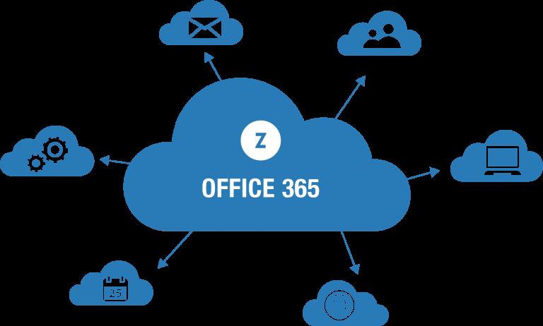 Office 365 som tjänst
