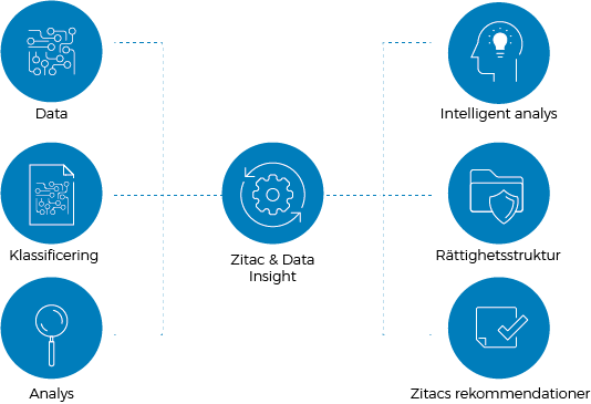 Illustration Zitac Data Insights